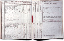 Logbook of Belle Poule